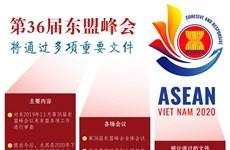 图表新闻:第36届东盟峰会将通过多项重要文件