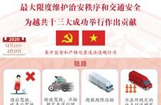 图表新闻:最大限度维护治安秩序和交通安全  为越共十三大成功举行作出贡献