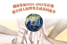 图表新闻:越南参加2023-2025年任期联合国人权理事会成员国选举