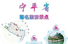 图表新闻:宁平省著名旅游景点