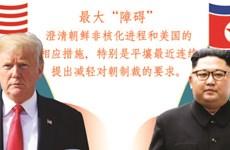 图表新闻:美朝领导人第二次会晤结果预测
