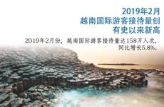 图表新闻:2019年2月越南国际游客接待量创有史以来新高