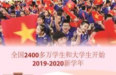 图表新闻:越南全国2400多万名学生今日迎接2019-2020新学年