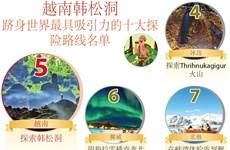 图表新闻:越南韩松洞跻身世界最具吸引力的十大探险路线名单