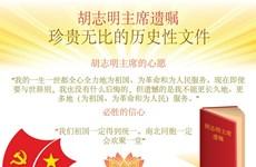图表新闻:胡志明主席遗嘱——珍贵无比的历史性文件