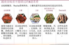 图表新闻:越南金瓯省不能错过的5道菜肴
