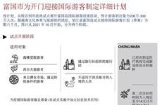图表新闻:富国市为开门迎接国际游客制定详细计划