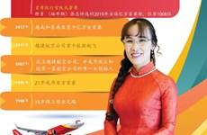 越捷总经理阮氏芳草荣获2019航空100奖
