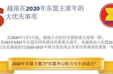 图表新闻:越南在2020年东盟主席年的五大优先事项