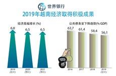图表新闻:2019年越南经济取得积极成果