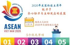 图表新闻:2020年东盟轮值主席年 致力于齐心协力与主动适应的东盟