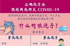图表新闻:正确洗手法预防新冠肺炎 COVID-19