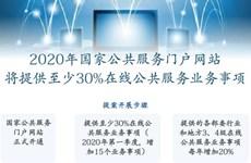 图表新闻:2020年国家公共服务门户网站 将提供至少30%在线公共服务业务事项