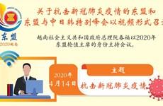 图表新闻:关于抗击新冠肺炎疫情的东盟和东盟与中日韩特别峰会以视频形式召开