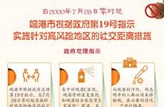 图表新闻:自2020年7月28日零时起岘港市实施社交距离措施