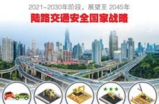 图表新闻:2021-2030年阶段,展望至 2045年陆路交通安全国家战略