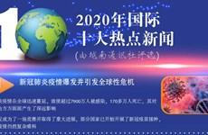 图表新闻:越通社评选2020年国际十大热点新闻