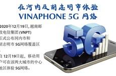 图表新闻:在河内及胡志明市体验Vinaphone 5G网络