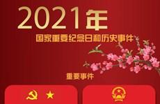 图表新闻:2021年国家重要纪念日和历史事件
