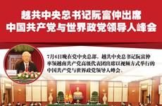 图表新闻:越共中央总书记阮富仲出席 中国共产党与世界政党领导人峰会