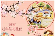 图表新闻:越南过年祭祀礼仪