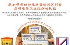 图表新闻:越南研制的新冠病毒检测试剂盒获得世卫组织的认证