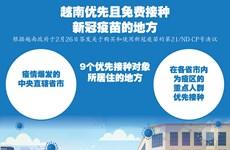 图表新闻:越南优先且免费接种新冠疫苗的地方