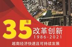图表新闻:35年实现改革创新后越南经济快速且可持续发展
