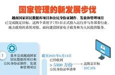 图表新闻:国家管理的新发展步伐