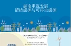 图表新闻:越南重视发展清洁能源与可再生能源
