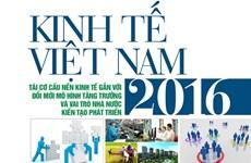 越南经济发展展望研讨会:2016年越南经济报告出炉