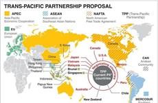 2017年APEC会议:《跨太平洋伙伴关系协定》部长级声明强调可能扩大成员范围