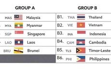 第29届东运会男足比赛:越南队将对阵第28届东运会男足冠军的泰国队