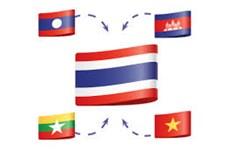 泰国努力提升对柬老缅越四国市场的商业渗透率
