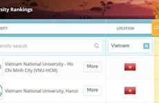 越南两所大学列入全球1000所最佳大学榜单