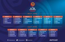 U23亚洲杯预选赛分组:越南球队与泰国球队同一小组