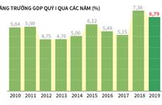 一季度越南通胀率被控制在近三年来同期最低水平