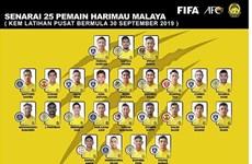 2022年世界杯亚洲区预选赛G组: 马来西亚队公布对阵越南队的25名球员名单