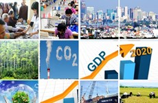 2020年东南亚经济增长率或将达4.5%