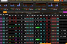 受国际证券市场波动影响越南股市指数下跌