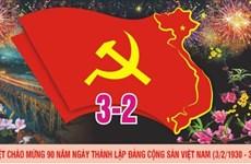 越南共产党成立九十周年——信心与期望