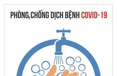 越南发行新冠肺炎疫情防疫知识宣传海报