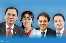 越南4名企业家荣登《2020福布斯全球亿万富豪榜》