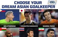 越南队门将邓文林跻身亚洲九大最佳门将名单