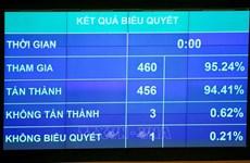 越南第十四届国会第九次会议:通过两项决议、一项法案和讨论人事工作