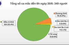 越南连续65天无新增本地病例