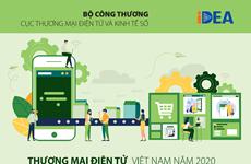 《2020年越南电商白皮书》出炉