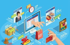 在线出口:业务发展的绝佳平台
