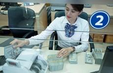 9月18日越盾对美元汇率中间价下调3越盾