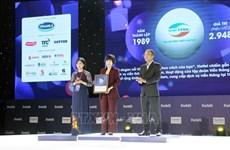 2020年越南50强品牌获殊荣